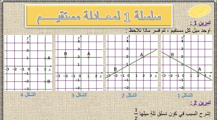 تمارين وحلول السلسلة 1 لمعادلة مستقيم في مادة الرياضيات  لتلاميذ السنة الثالثة إعدادي الدورة 2