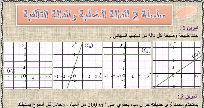 تمارين وحلول السلسلة 2 للدالة الخطية والدالة التآلفية في مادة الرياضيات  لتلاميذ السنة الثالثة إعدادي الدورة 2