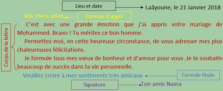 Définition de la lettre personnelle et ses composantes avec exemples des lettres personnelles écrites